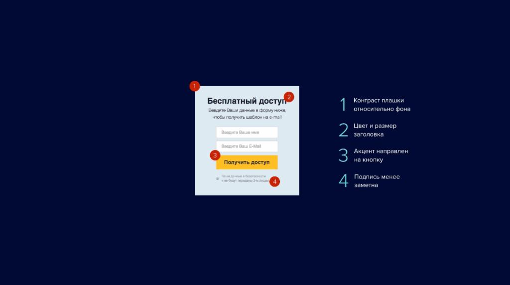 Контраст в веб дизайне. Как управлять вниманием посетителей на сайте?